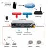 ROXTON SX-480N Комбинированная система оповещения